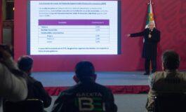 EL PRÓXIMO AÑO CRECERÁ LA ECONOMÍA, SE RECUPERARÁN EMPLEOS Y HABRÁ BIENESTAR, ASEGURA PRESIDENTE EN ÚLTIMA CONFERENCIA DE 2020