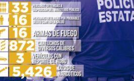 Aseguran PESP armas, narcótico y equipo táctico a 33 presuntos delincuentes