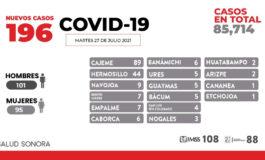 En Sonora se tienen 26 casos de variantes de COVID-19, que se previenen con las mismas medidas sanitarias: Enrique Clausen